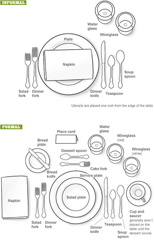 Formal & Informal Tablesettings